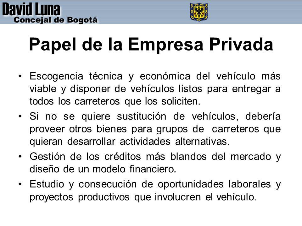 Papel de la Empresa Privada