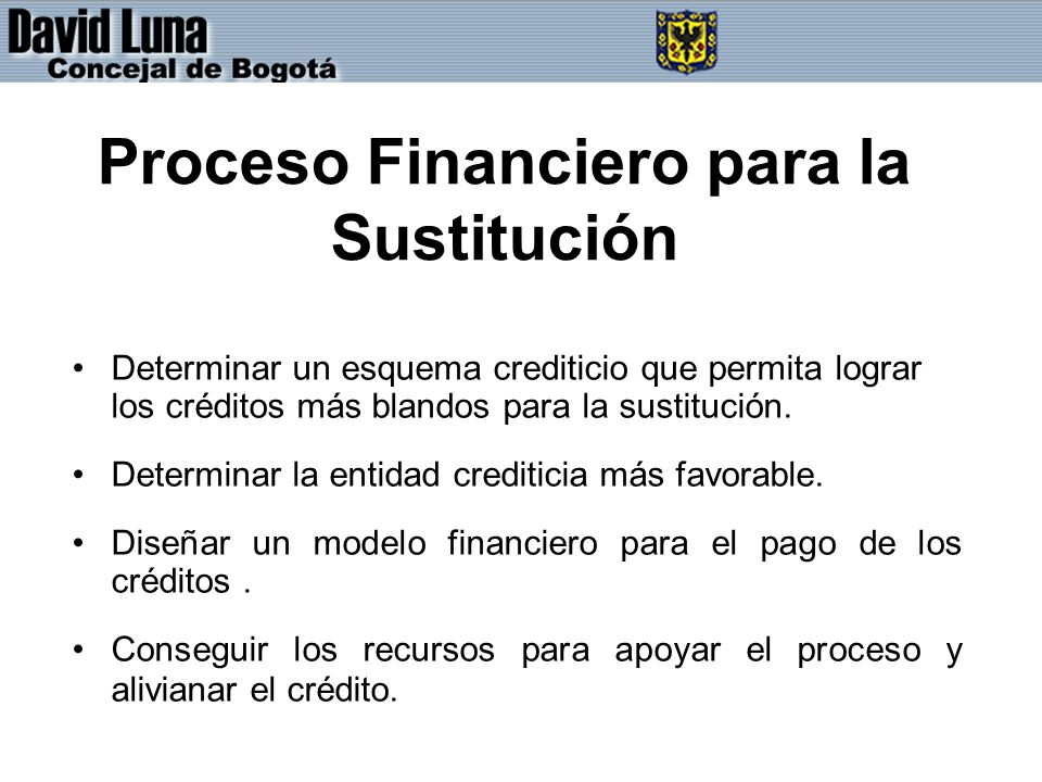 Proceso Financiero para la Sustitución