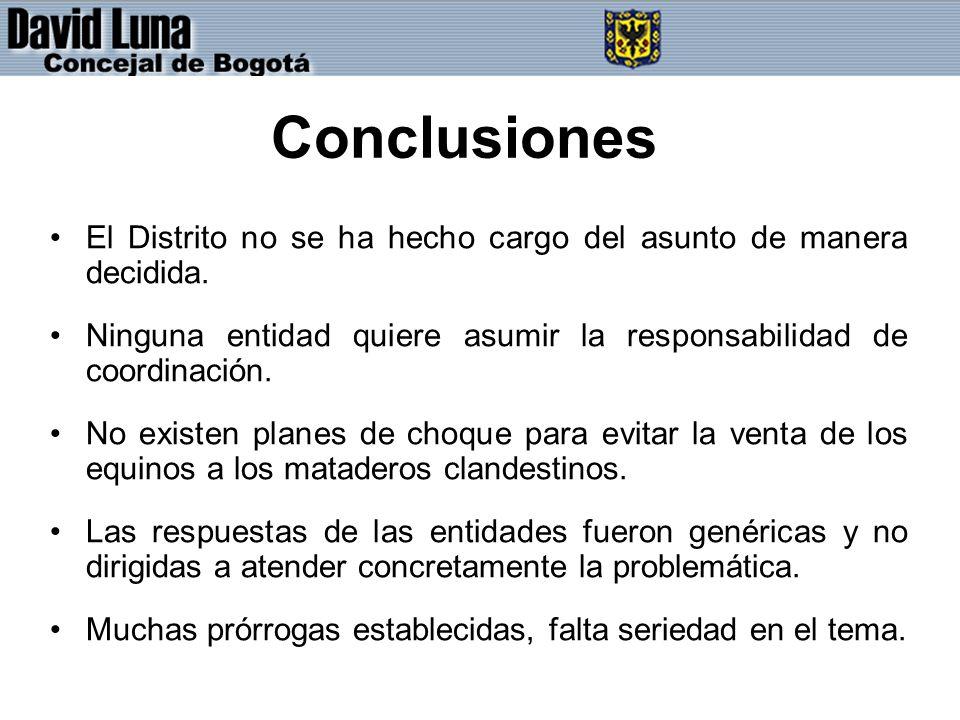 Conclusiones El Distrito no se ha hecho cargo del asunto de manera decidida. Ninguna entidad quiere asumir la responsabilidad de coordinación.