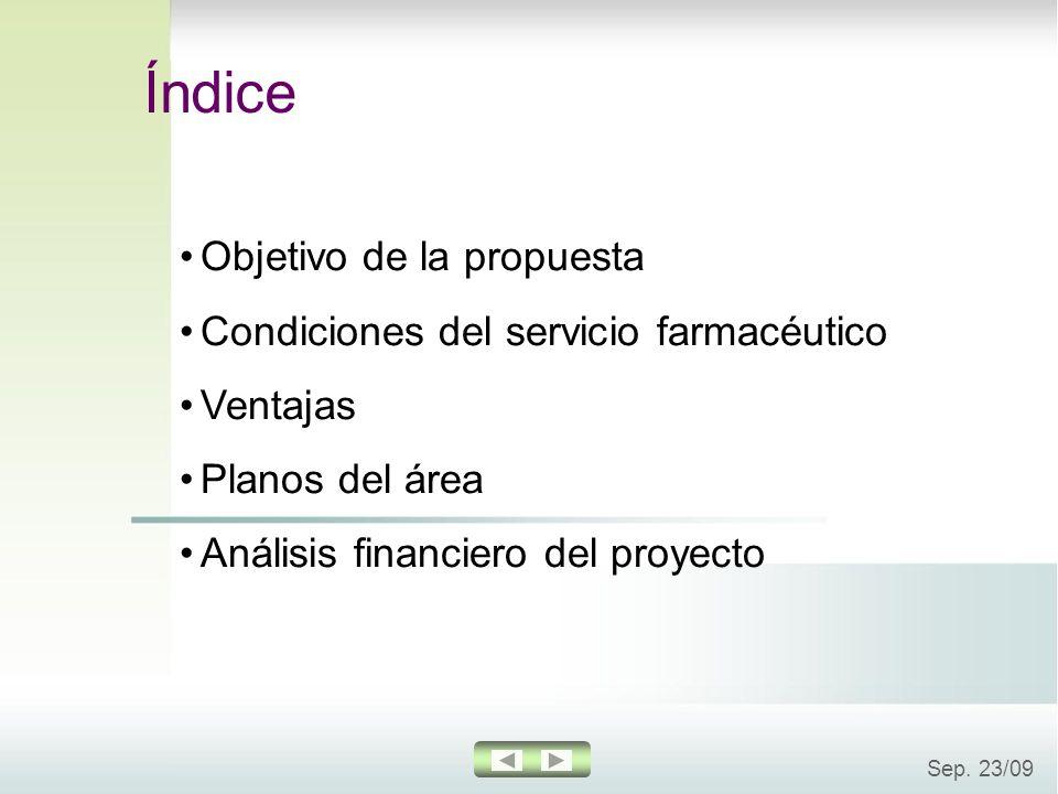 Índice Objetivo de la propuesta Condiciones del servicio farmacéutico