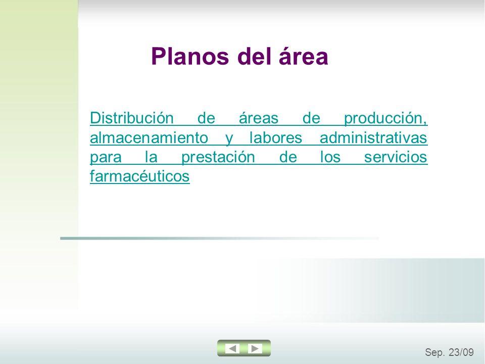 Planos del área Distribución de áreas de producción, almacenamiento y labores administrativas para la prestación de los servicios farmacéuticos.