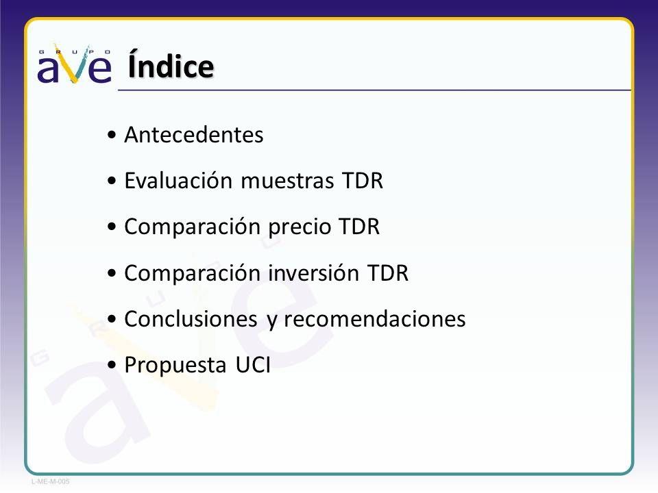 Índice Antecedentes Evaluación muestras TDR Comparación precio TDR