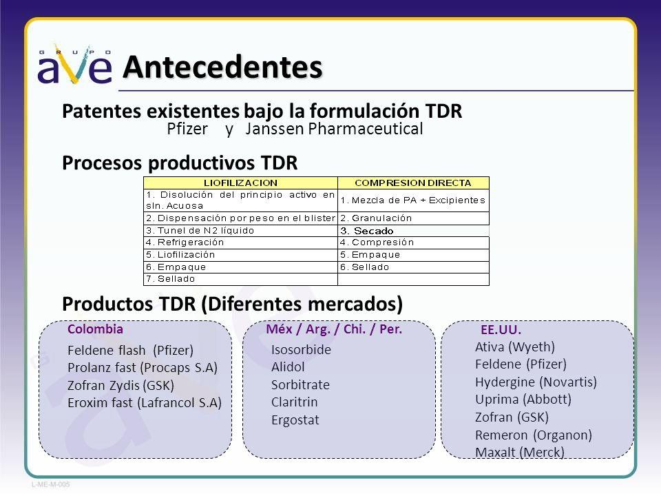 Antecedentes Patentes existentes bajo la formulación TDR