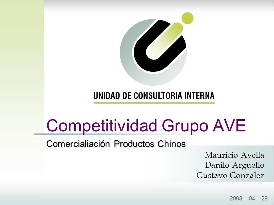 Competitividad Grupo AVE