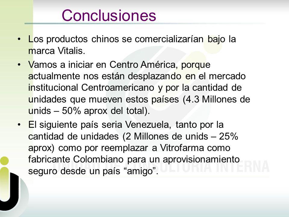 Conclusiones Los productos chinos se comercializarían bajo la marca Vitalis.