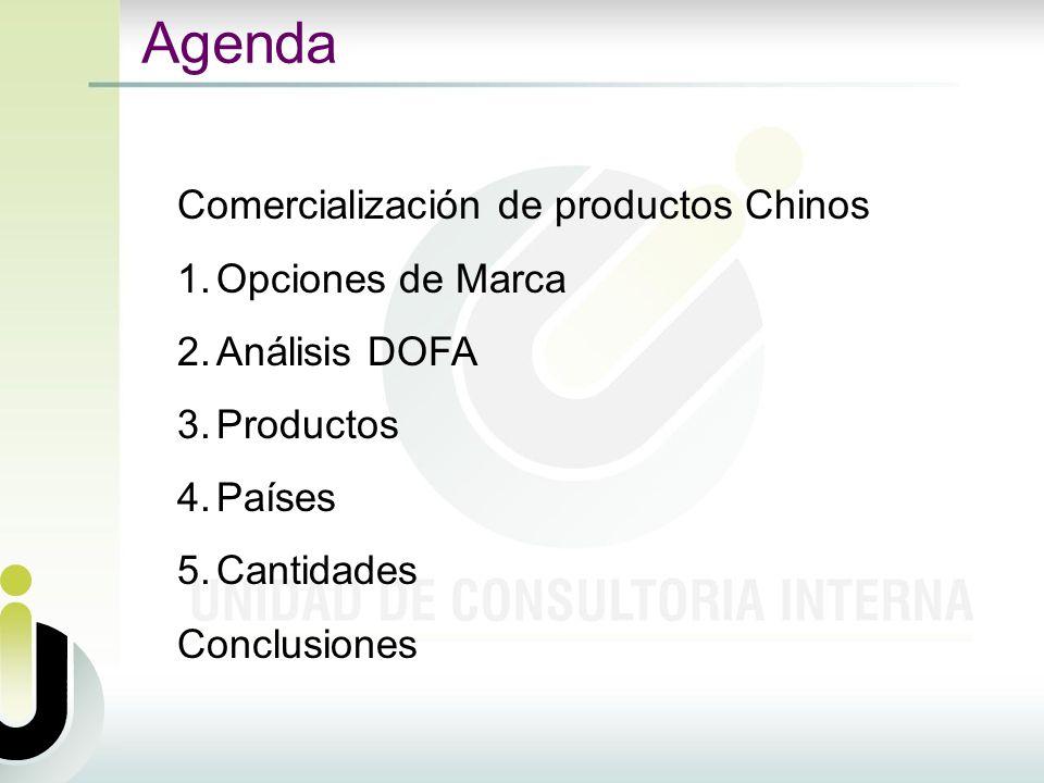 Agenda Comercialización de productos Chinos Opciones de Marca
