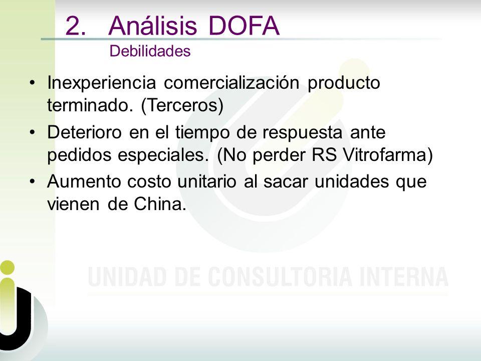 2. Análisis DOFA Debilidades