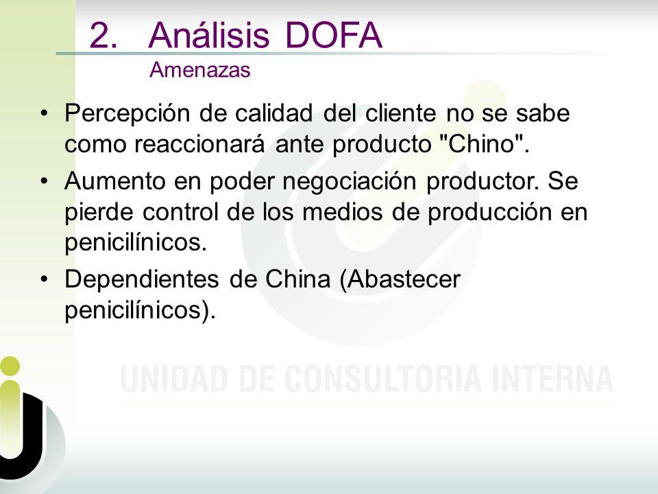 2. Análisis DOFA Amenazas