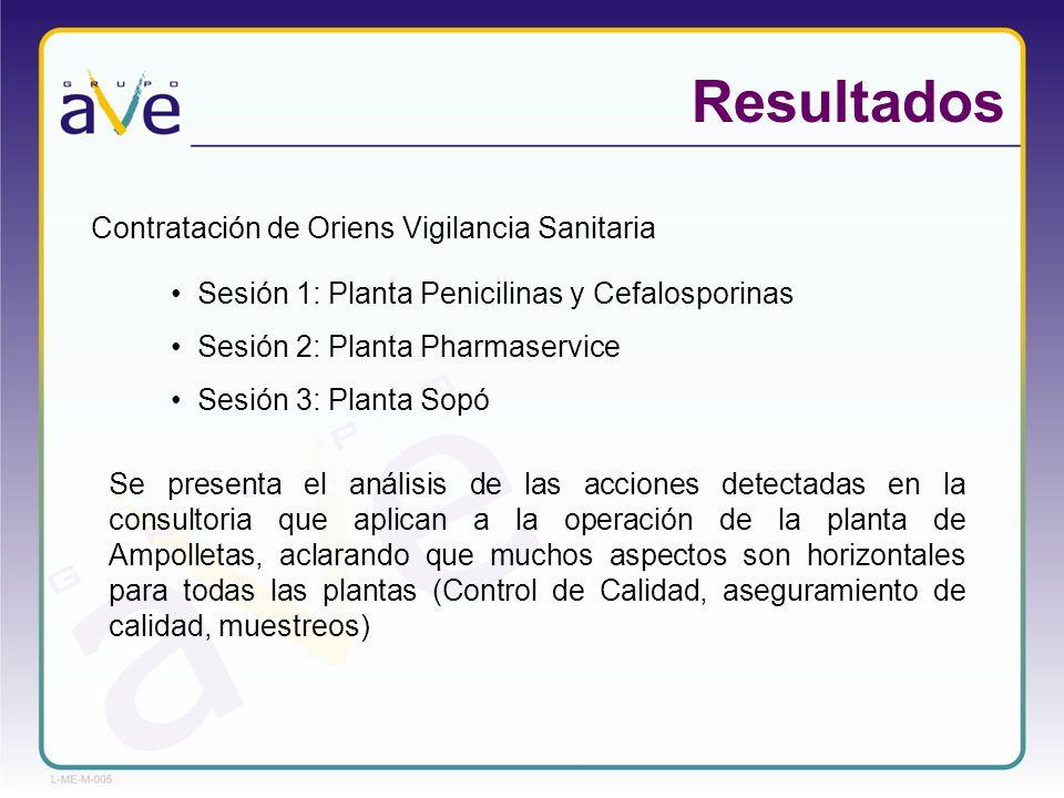 Resultados Contratación de Oriens Vigilancia Sanitaria