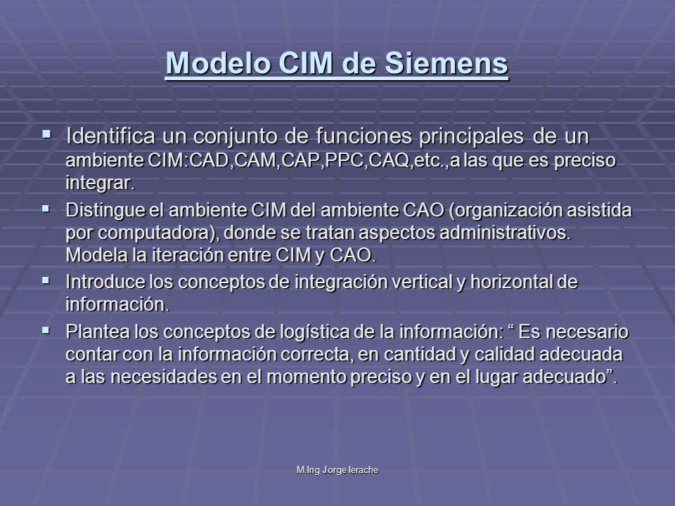 Modelo CIM de Siemens Identifica un conjunto de funciones principales de un ambiente CIM:CAD,CAM,CAP,PPC,CAQ,etc.,a las que es preciso integrar.