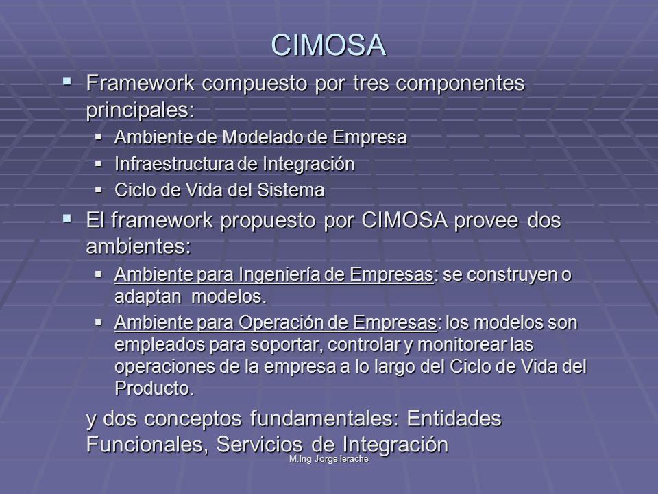 CIMOSA Framework compuesto por tres componentes principales: