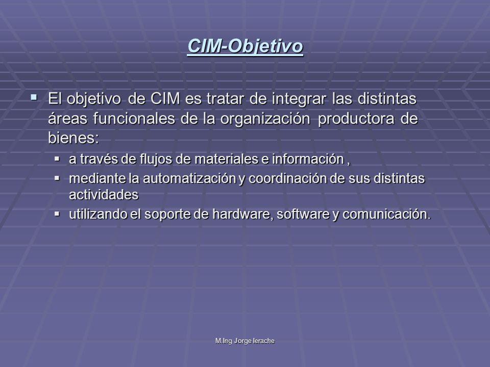 CIM-Objetivo El objetivo de CIM es tratar de integrar las distintas áreas funcionales de la organización productora de bienes: