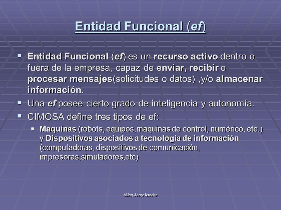 Entidad Funcional (ef)
