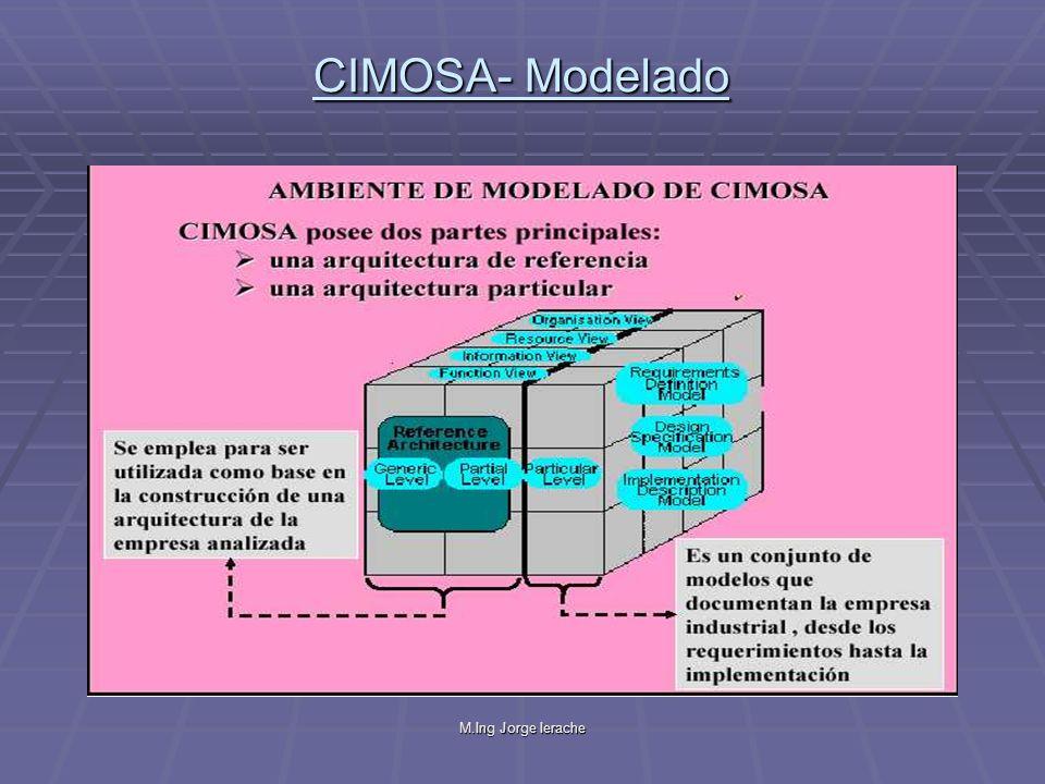 CIMOSA- Modelado M.Ing Jorge Ierache