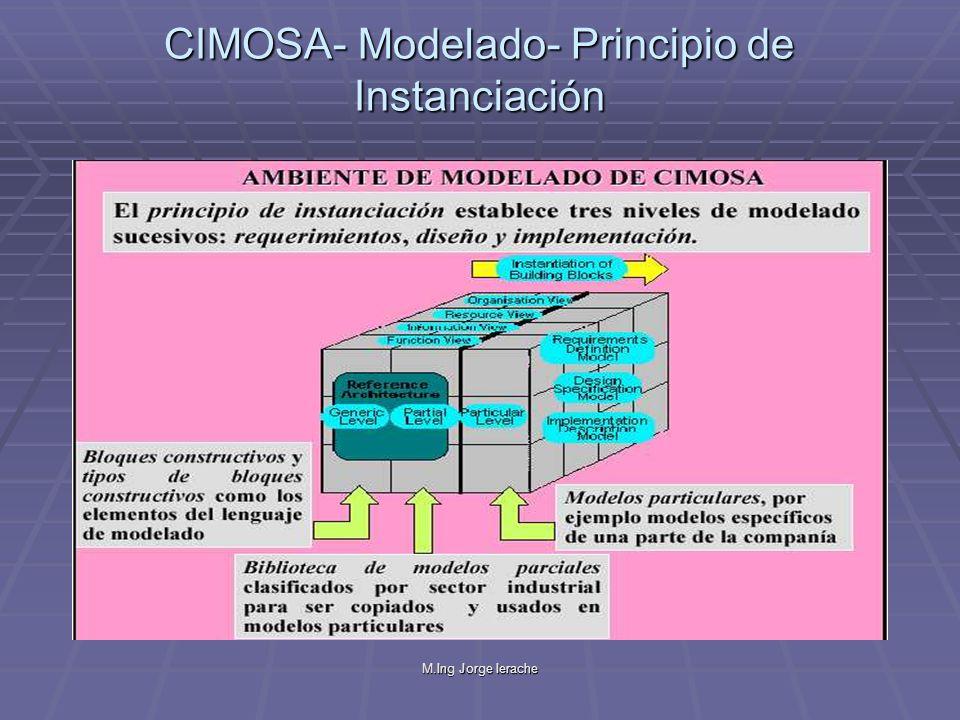 CIMOSA- Modelado- Principio de Instanciación