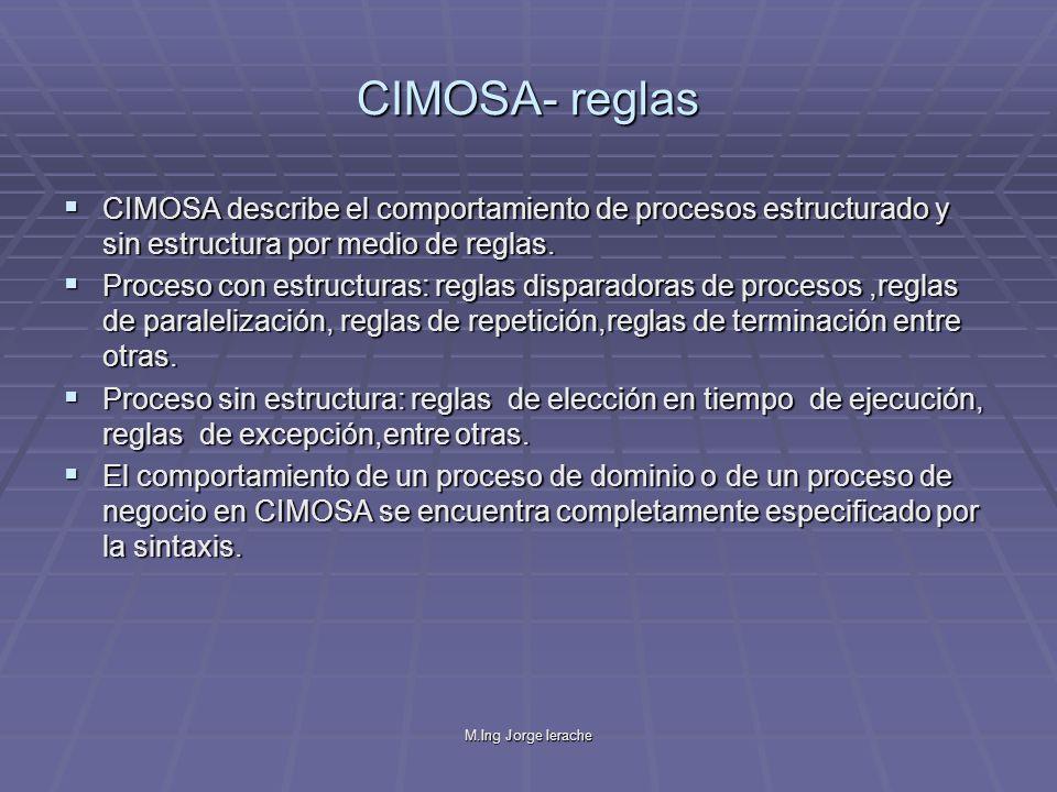 CIMOSA- reglas CIMOSA describe el comportamiento de procesos estructurado y sin estructura por medio de reglas.