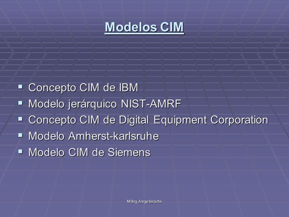 Modelos CIM Concepto CIM de IBM Modelo jerárquico NIST-AMRF