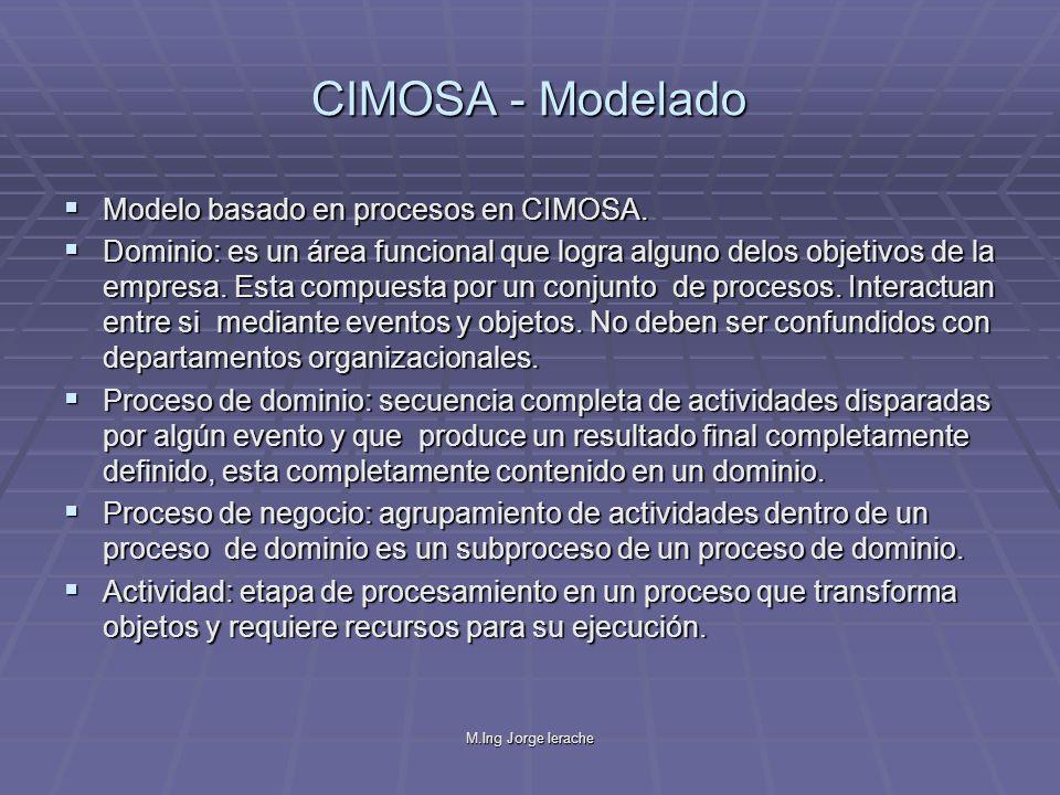 CIMOSA - Modelado Modelo basado en procesos en CIMOSA.