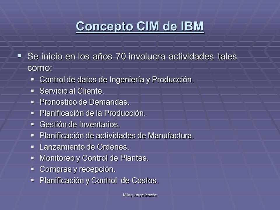 Concepto CIM de IBM Se inicio en los años 70 involucra actividades tales como: Control de datos de Ingeniería y Producción.