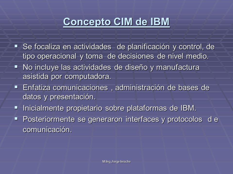 Concepto CIM de IBM Se focaliza en actividades de planificación y control, de tipo operacional y toma de decisiones de nivel medio.