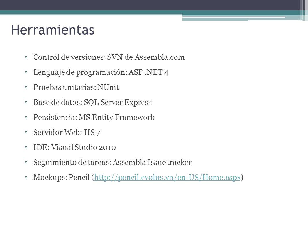 Herramientas Control de versiones: SVN de Assembla.com