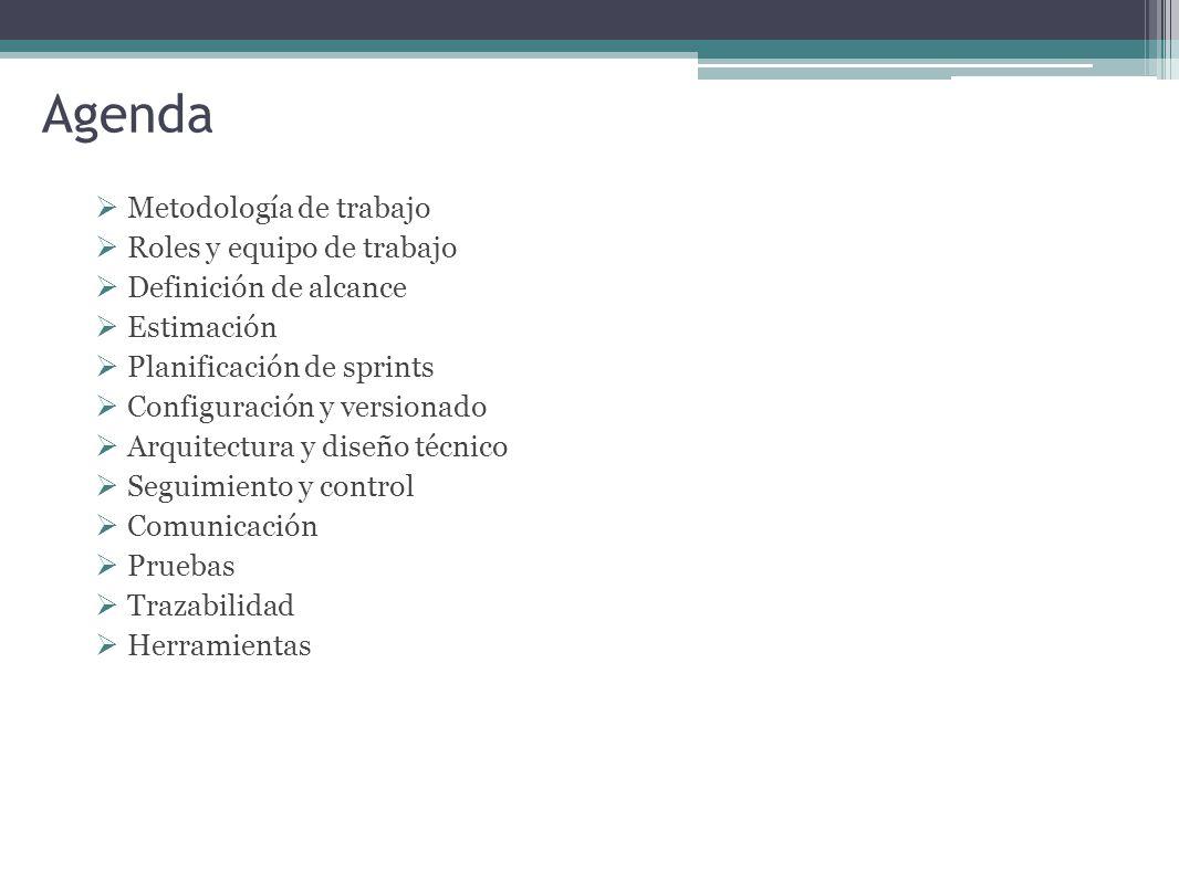 Agenda Metodología de trabajo Roles y equipo de trabajo