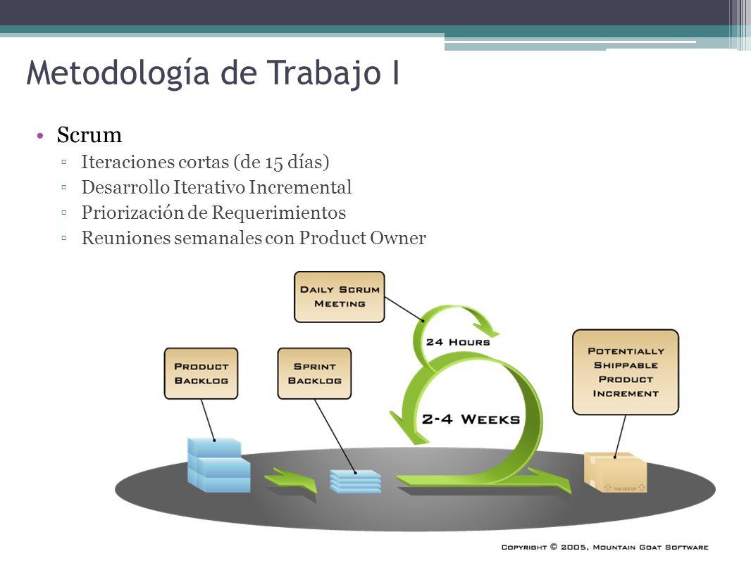 Metodología de Trabajo I