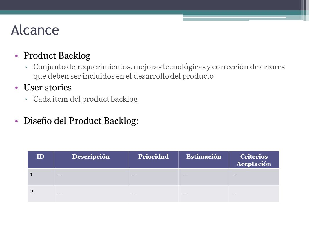 Alcance Product Backlog User stories Diseño del Product Backlog: