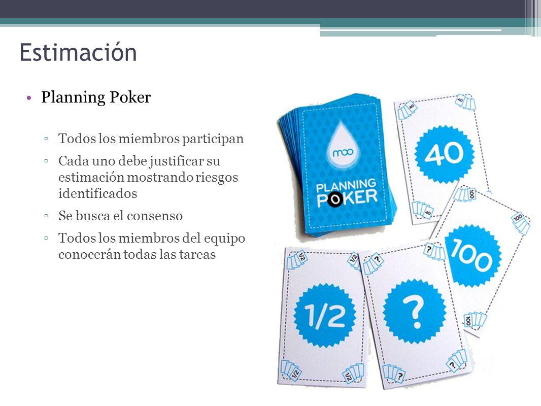 Estimación Planning Poker Todos los miembros participan