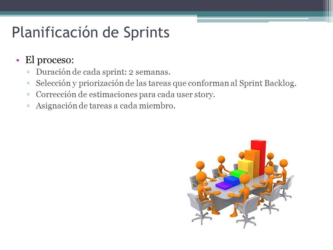 Planificación de Sprints
