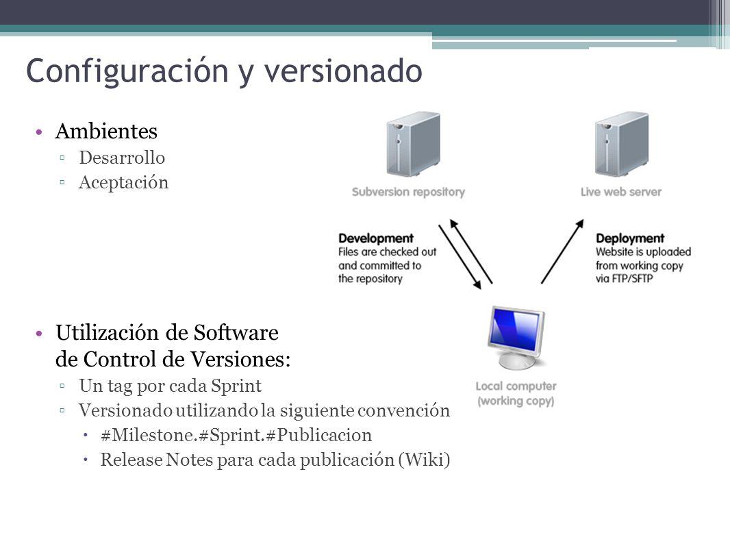 Configuración y versionado