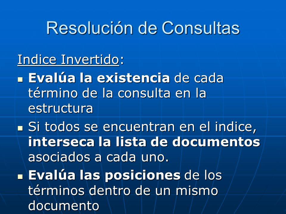 Resolución de Consultas