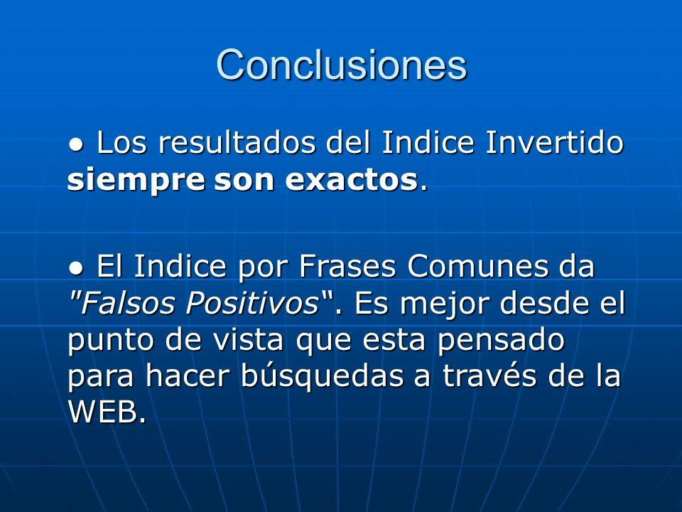 Conclusiones ● Los resultados del Indice Invertido siempre son exactos.