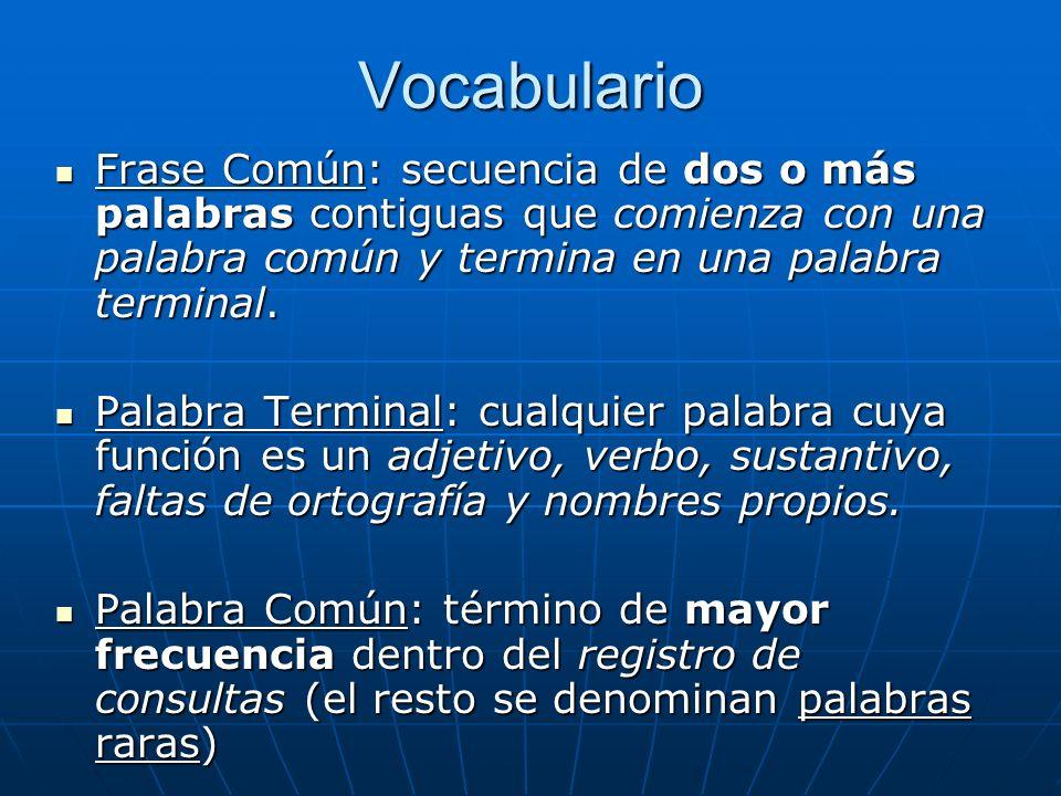 Vocabulario Frase Común: secuencia de dos o más palabras contiguas que comienza con una palabra común y termina en una palabra terminal.