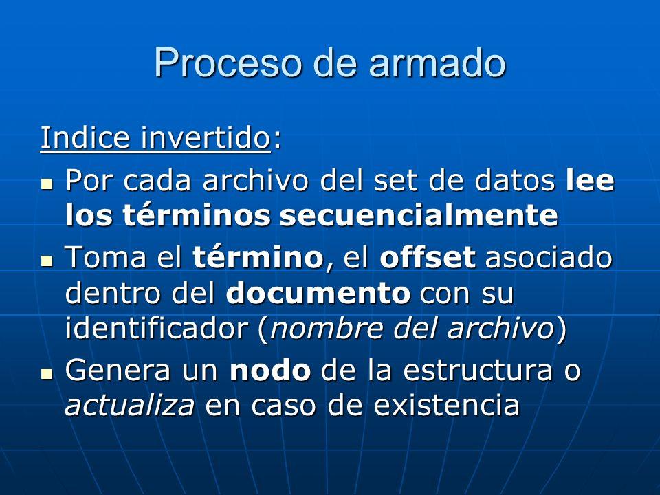 Proceso de armado Indice invertido: