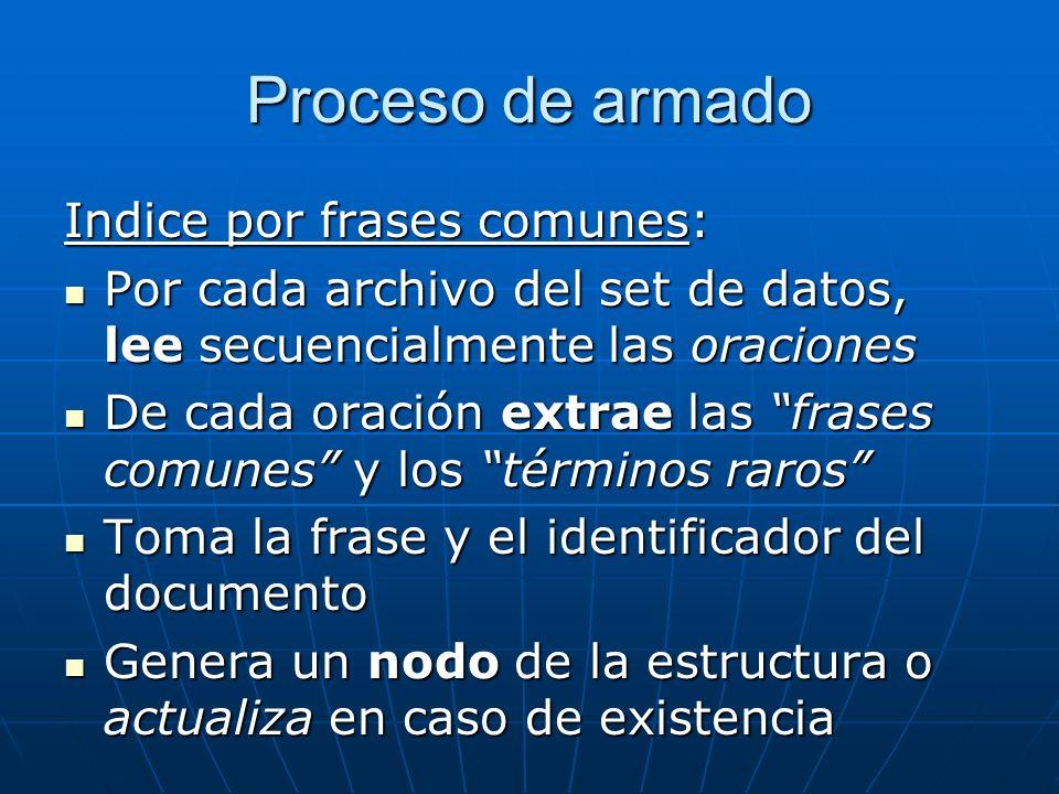 Proceso de armado Indice por frases comunes: