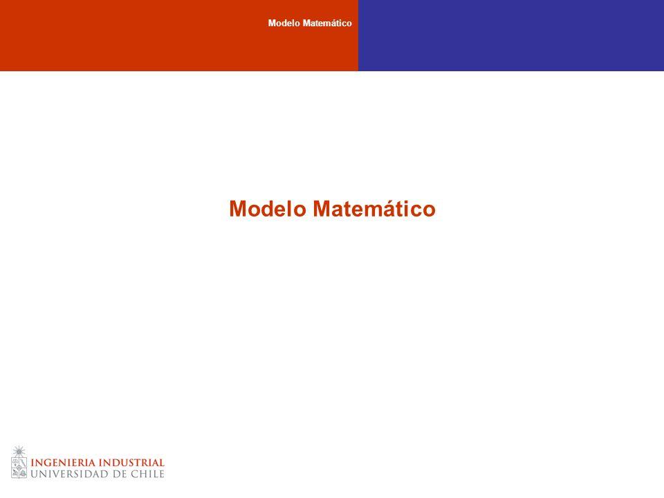 Modelo Matemático Modelo Matemático
