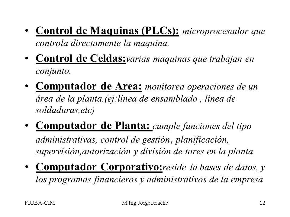 Control de Celdas:varias maquinas que trabajan en conjunto.