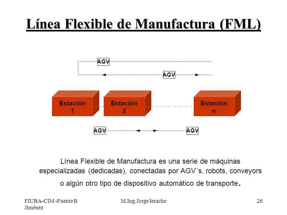 Línea Flexible de Manufactura (FML)
