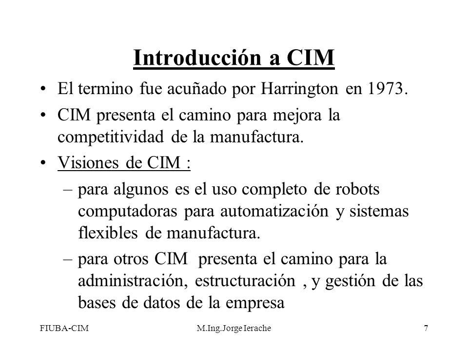Introducción a CIM El termino fue acuñado por Harrington en 1973.