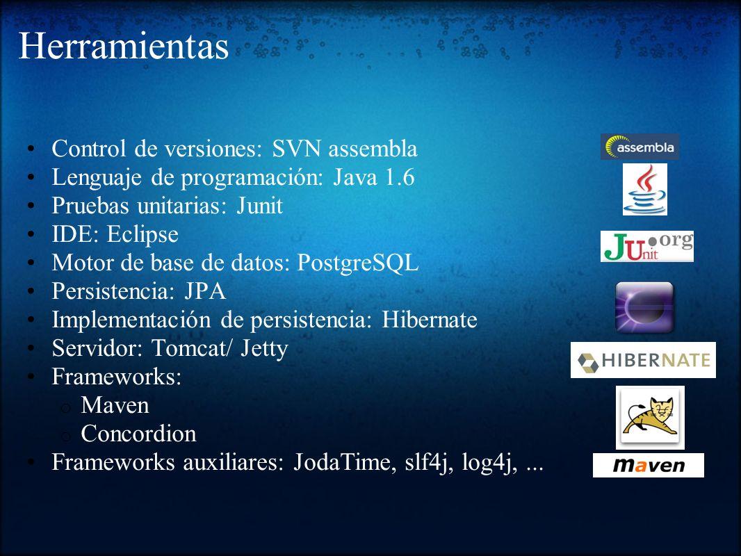 Herramientas Control de versiones: SVN assembla
