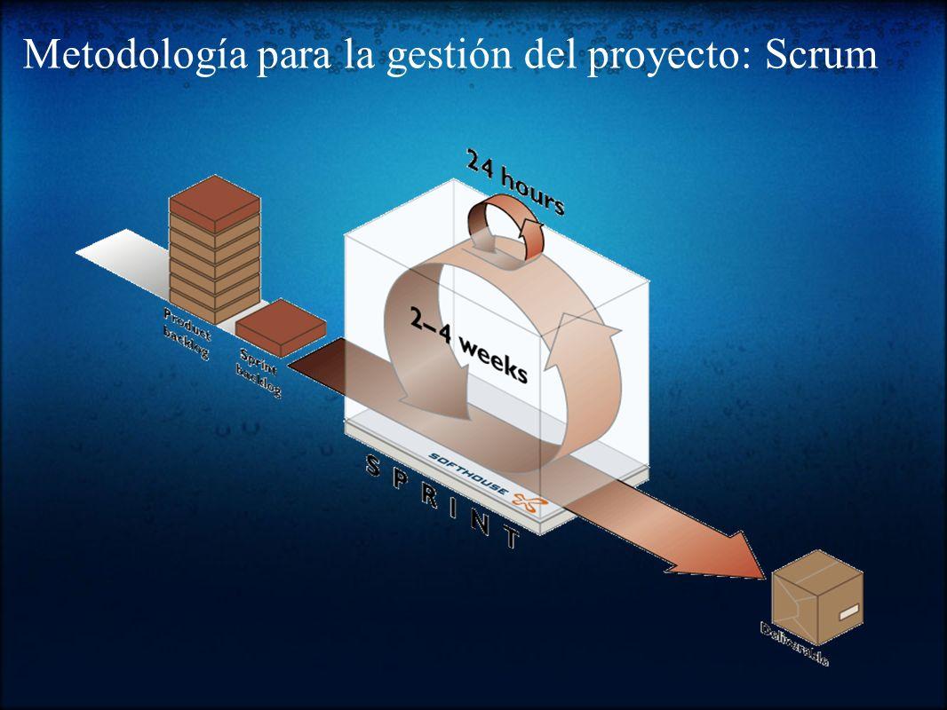 Metodología para la gestión del proyecto: Scrum