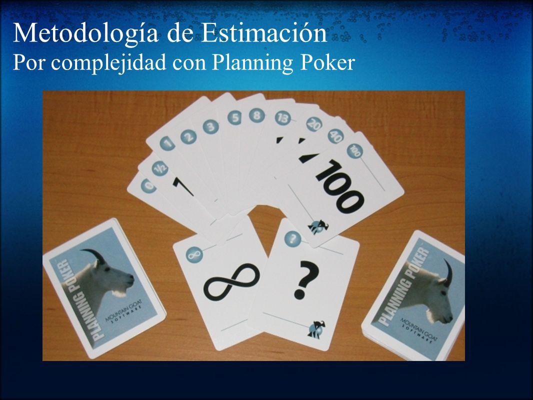 Metodología de Estimación Por complejidad con Planning Poker