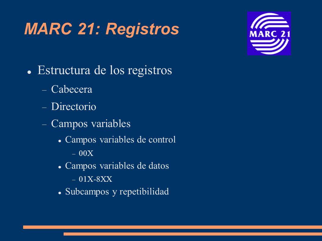 MARC 21: Registros Estructura de los registros Cabecera Directorio