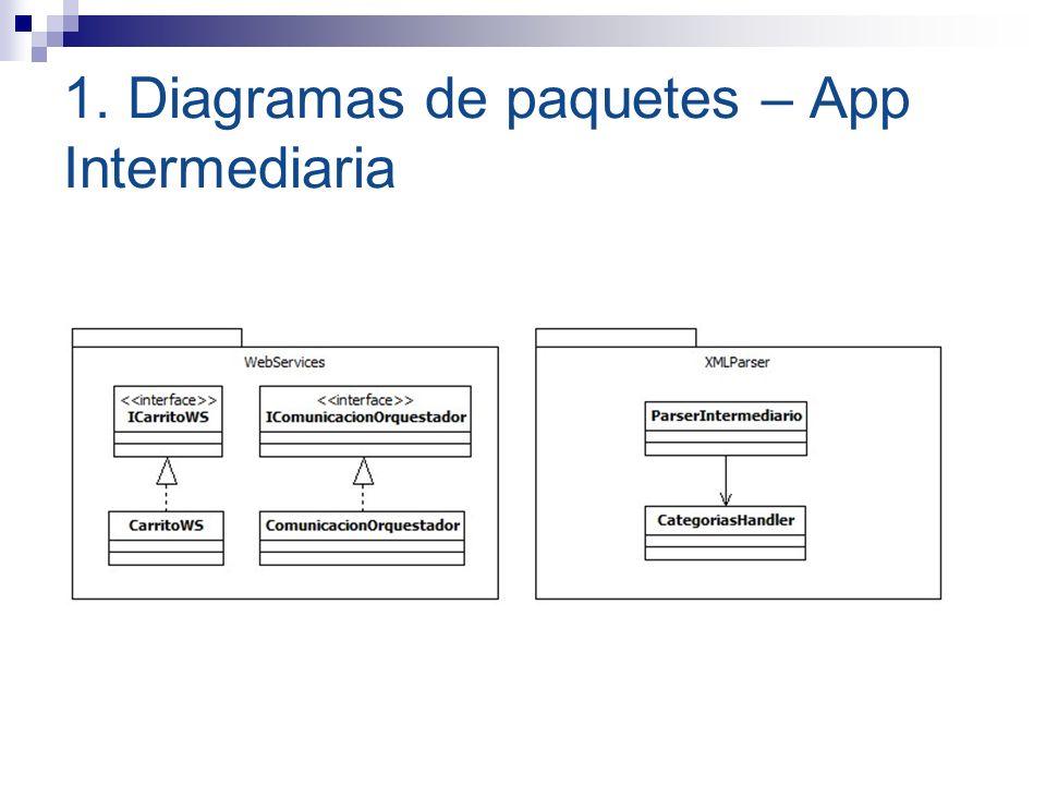 1. Diagramas de paquetes – App Intermediaria