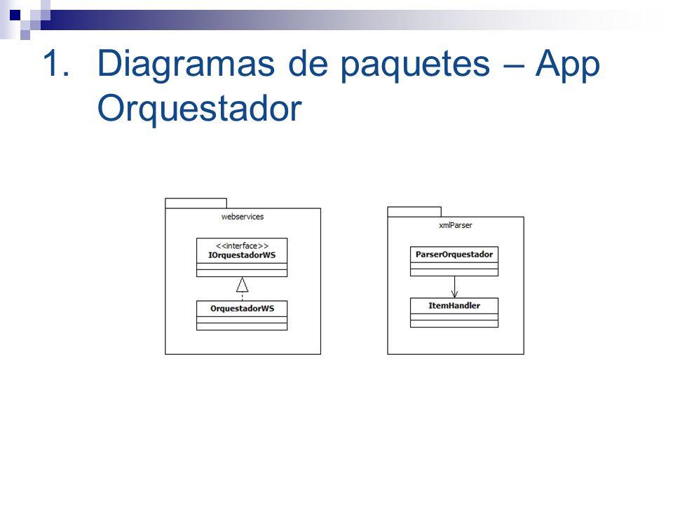 Diagramas de paquetes – App Orquestador