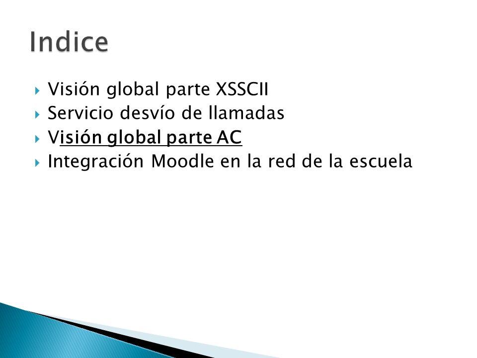 Indice Visión global parte XSSCII Servicio desvío de llamadas