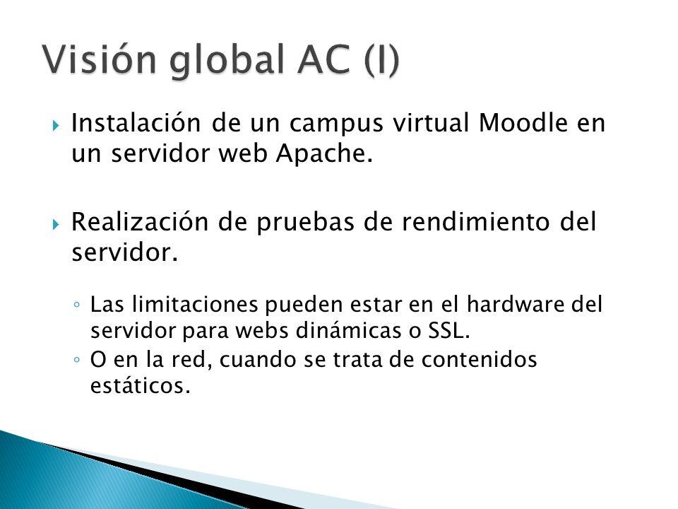 Visión global AC (I) Instalación de un campus virtual Moodle en un servidor web Apache. Realización de pruebas de rendimiento del servidor.