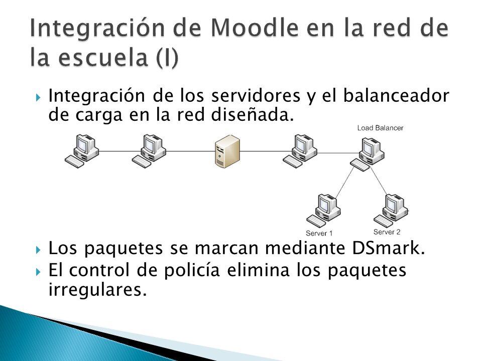 Integración de Moodle en la red de la escuela (I)