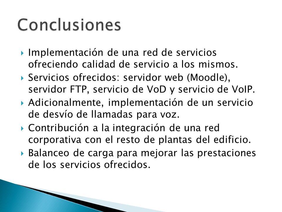 Conclusiones Implementación de una red de servicios ofreciendo calidad de servicio a los mismos.